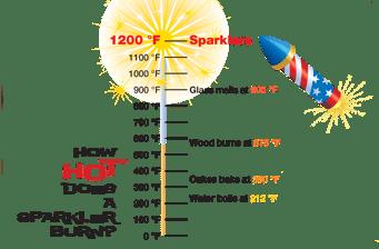 firework info